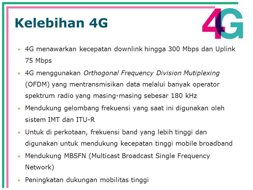 Kelebihan 4G  4G menawarkan kecepatan downlink hingga 300 Mbps dan Uplink 75 Mbps  4G menggunakan Orthogonal Frequency Division Mutiplexing (OFDM) yang mentransmisikan data melalui banyak operator spektrum radio yang masing-masing sebesar 180 kHz  Mendukung gelombang frekuensi yang saat ini digunakan oleh sistem IMT dan ITU-R  Untuk di perkotaan, frekuensi band yang lebih tinggi dan digunakan untuk mendukung kecepatan tinggi mobile broadband  Mendukung MBSFN (Multicast Broadcast Single Frequency Network)  Peningkatan dukungan mobilitas tinggi