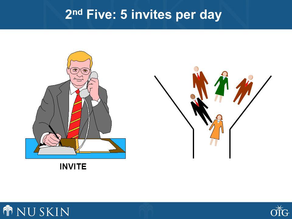 3 rd Five: 5 people to attend presentations per week PRESENTATION