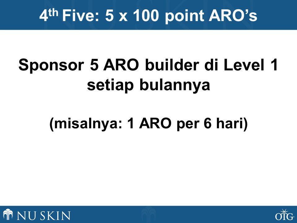 Level ARO PSV Total Payout Commission Active Compressed Lines 1st 5100 500 5%$25 2nd 25100 2,500 5%$125 3rd 125100 12,500 5%$625 4th 625100 62,500 5%$3,125 5th 3,125100 312,500 5%$15,625 6th 15,625100 1,562,500 5%$78,125 Total ARO Achiever Bonus (AAB) USD $97,650 4 th Five: ARO Achiever Bonus Menduplikasi dengan cepat untuk mendapatkan AAB yang maksimal