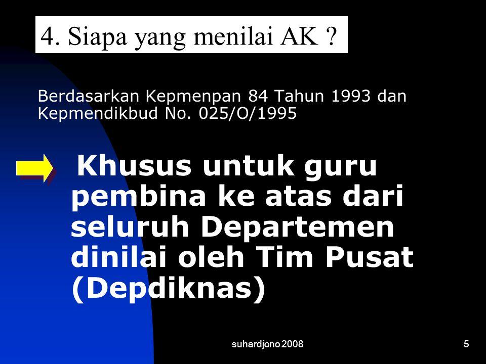 suhardjono 20085 Berdasarkan Kepmenpan 84 Tahun 1993 dan Kepmendikbud No. 025/O/1995 Khusus untuk guru pembina ke atas dari seluruh Departemen dinilai