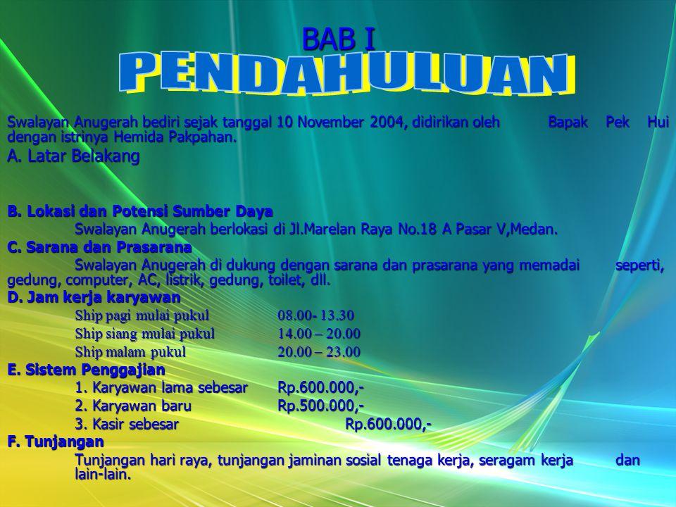BAB I Swalayan Anugerah bediri sejak tanggal 10 November 2004, didirikan oleh Bapak Pek Hui dengan istrinya Hemida Pakpahan. A. Latar Belakang B. Loka