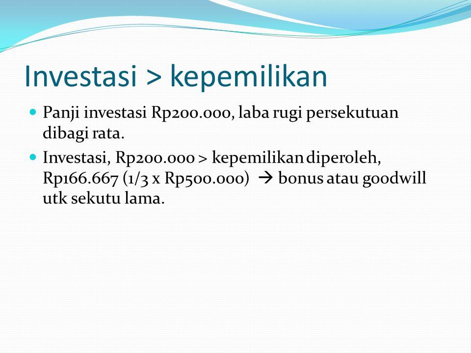 Investasi > kepemilikan  Panji investasi Rp200.000, laba rugi persekutuan dibagi rata.