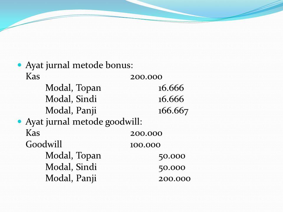  Ayat jurnal metode bonus: Kas200.000 Modal, Topan16.666 Modal, Sindi16.666 Modal, Panji166.667  Ayat jurnal metode goodwill: Kas200.000 Goodwill100.000 Modal, Topan50.000 Modal, Sindi50.000 Modal, Panji200.000