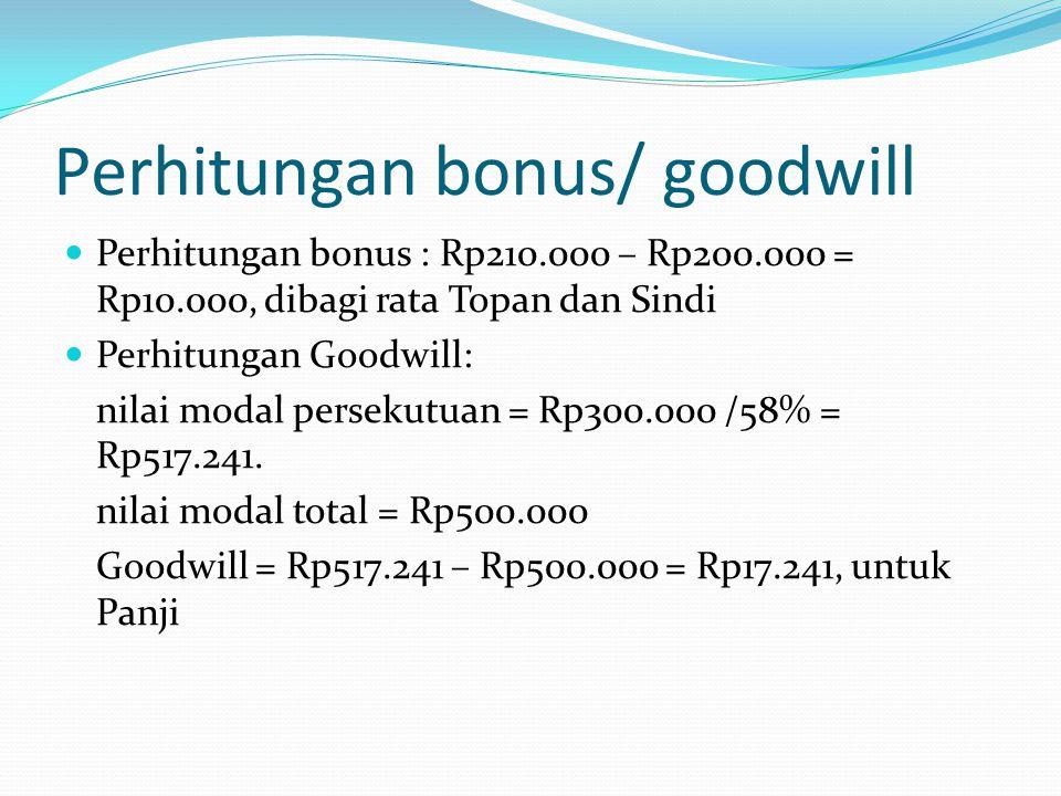 Perhitungan bonus/ goodwill  Perhitungan bonus : Rp210.000 – Rp200.000 = Rp10.000, dibagi rata Topan dan Sindi  Perhitungan Goodwill: nilai modal persekutuan = Rp300.000 /58% = Rp517.241.