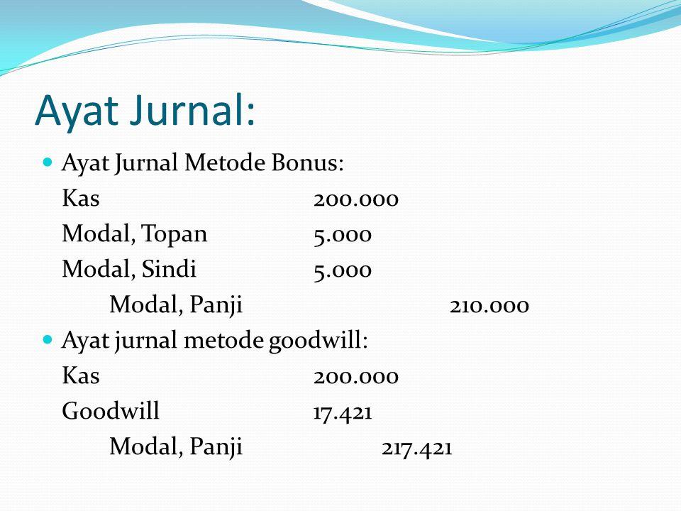 Ayat Jurnal:  Ayat Jurnal Metode Bonus: Kas200.000 Modal, Topan5.000 Modal, Sindi5.000 Modal, Panji 210.000  Ayat jurnal metode goodwill: Kas200.000 Goodwill17.421 Modal, Panji217.421