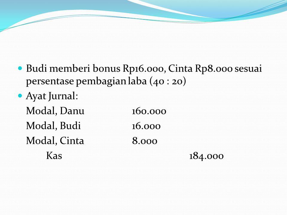  Budi memberi bonus Rp16.000, Cinta Rp8.000 sesuai persentase pembagian laba (40 : 20)  Ayat Jurnal: Modal, Danu160.000 Modal, Budi16.000 Modal, Cinta8.000 Kas184.000