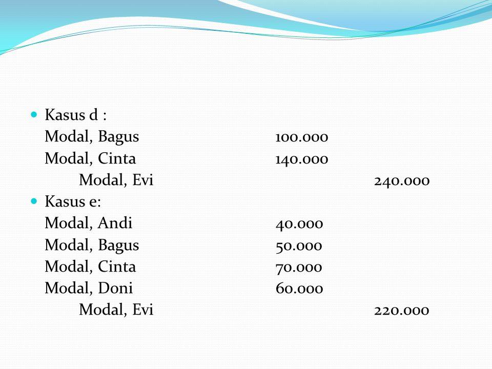  Kasus d : Modal, Bagus100.000 Modal, Cinta140.000 Modal, Evi240.000  Kasus e: Modal, Andi40.000 Modal, Bagus50.000 Modal, Cinta70.000 Modal, Doni60.000 Modal, Evi220.000