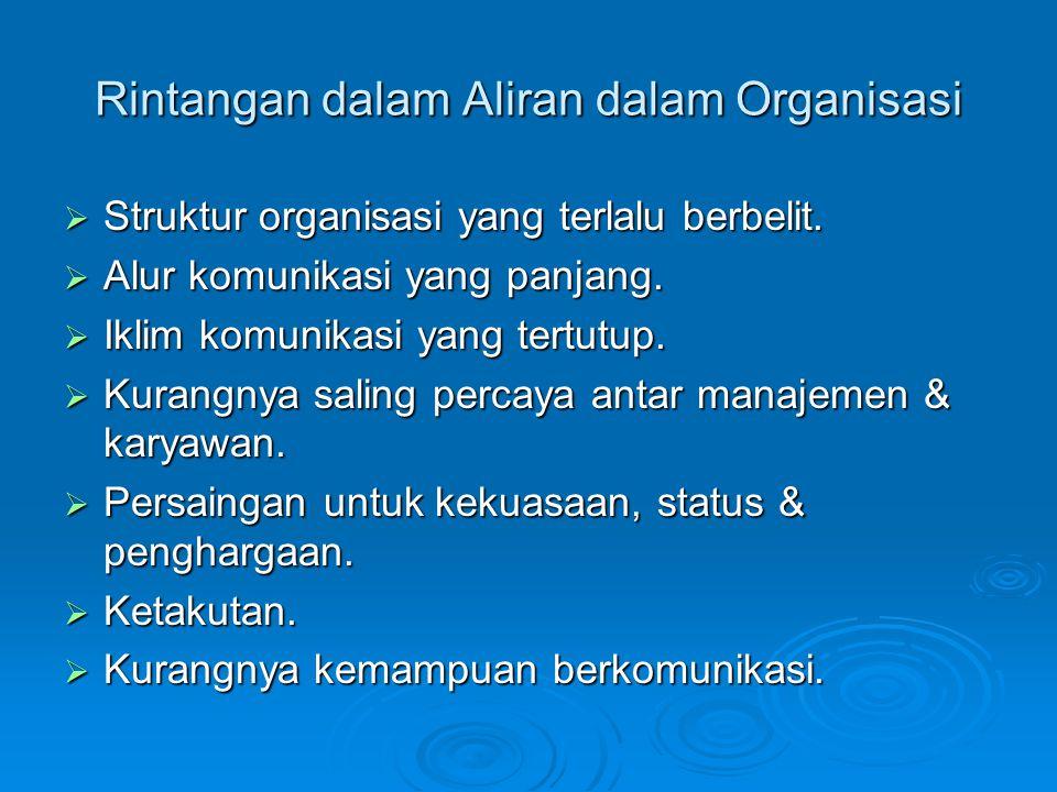 Rintangan dalam Aliran dalam Organisasi  Struktur organisasi yang terlalu berbelit.  Alur komunikasi yang panjang.  Iklim komunikasi yang tertutup.