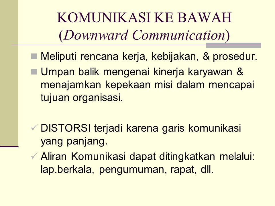 KOMUNIKASI KE BAWAH (Downward Communication)  Meliputi rencana kerja, kebijakan, & prosedur.  Umpan balik mengenai kinerja karyawan & menajamkan kep