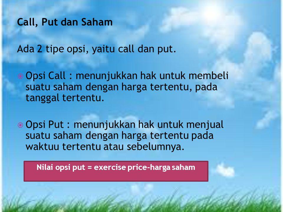 Call, Put dan Saham Ada 2 tipe opsi, yaitu call dan put.