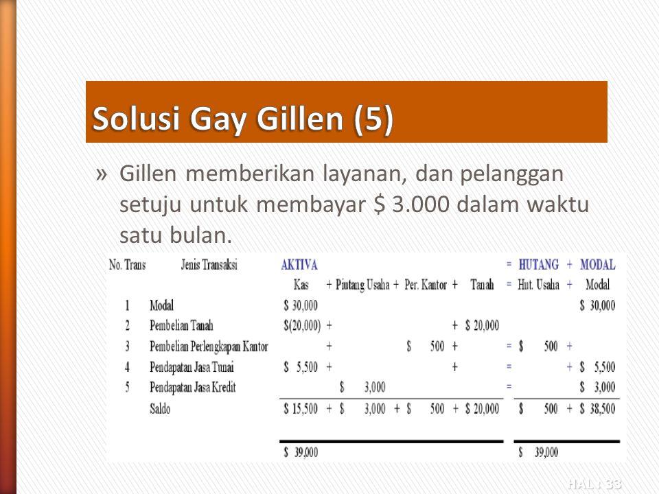 HAL : 33 » Gillen memberikan layanan, dan pelanggan setuju untuk membayar $ 3.000 dalam waktu satu bulan.