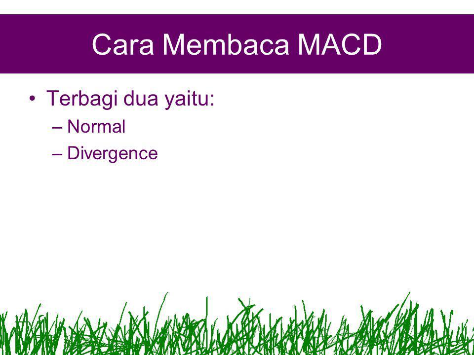 Cara Membaca MACD •Terbagi dua yaitu: –Normal –Divergence