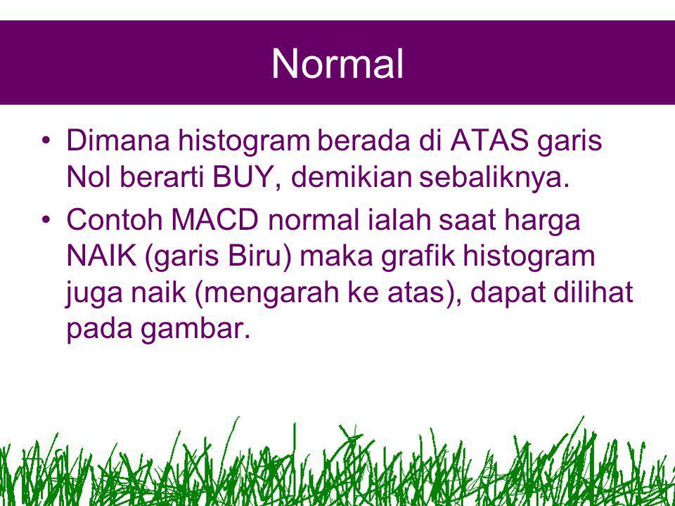 Normal •Dimana histogram berada di ATAS garis Nol berarti BUY, demikian sebaliknya.