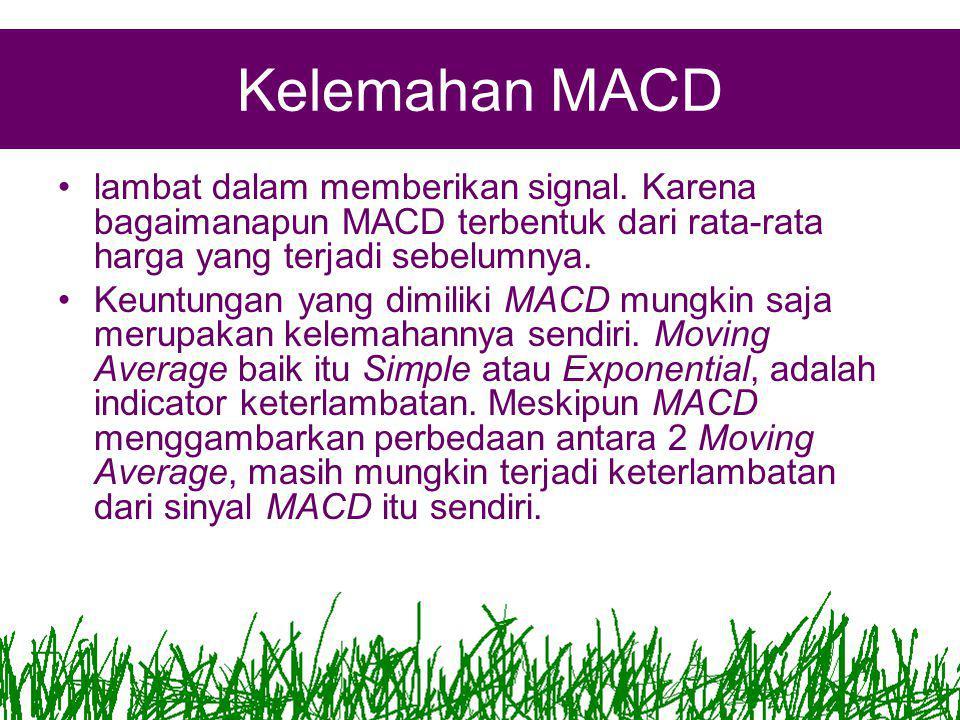 Kelemahan MACD •lambat dalam memberikan signal.
