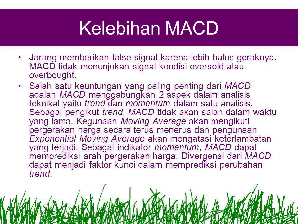 Kelebihan MACD •Jarang memberikan false signal karena lebih halus geraknya.
