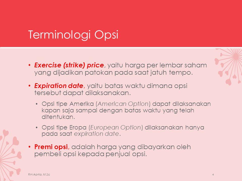 Terminologi Opsi • Contoh: Seorang investor (X) membeli call option dengan harga Rp100, dan saham yang dijadikan patokan adalah saham ABC.