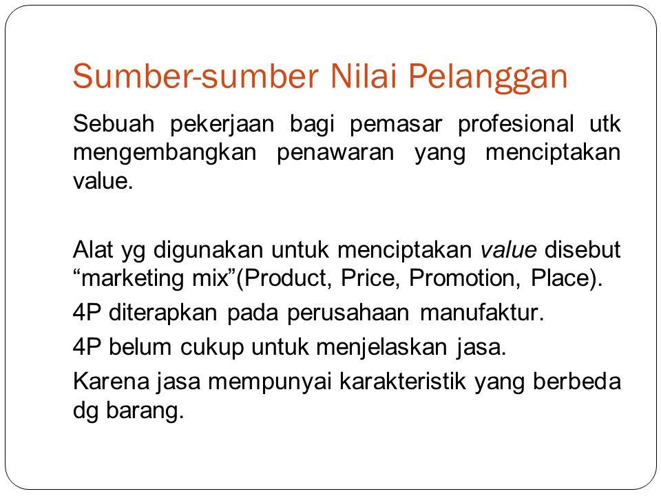 Sumber-sumber Nilai Pelanggan Sebuah pekerjaan bagi pemasar profesional utk mengembangkan penawaran yang menciptakan value.
