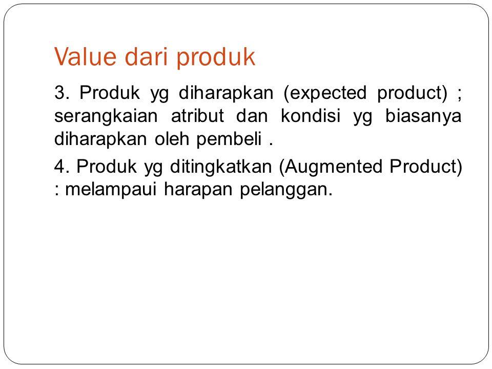 Value dari produk 3.