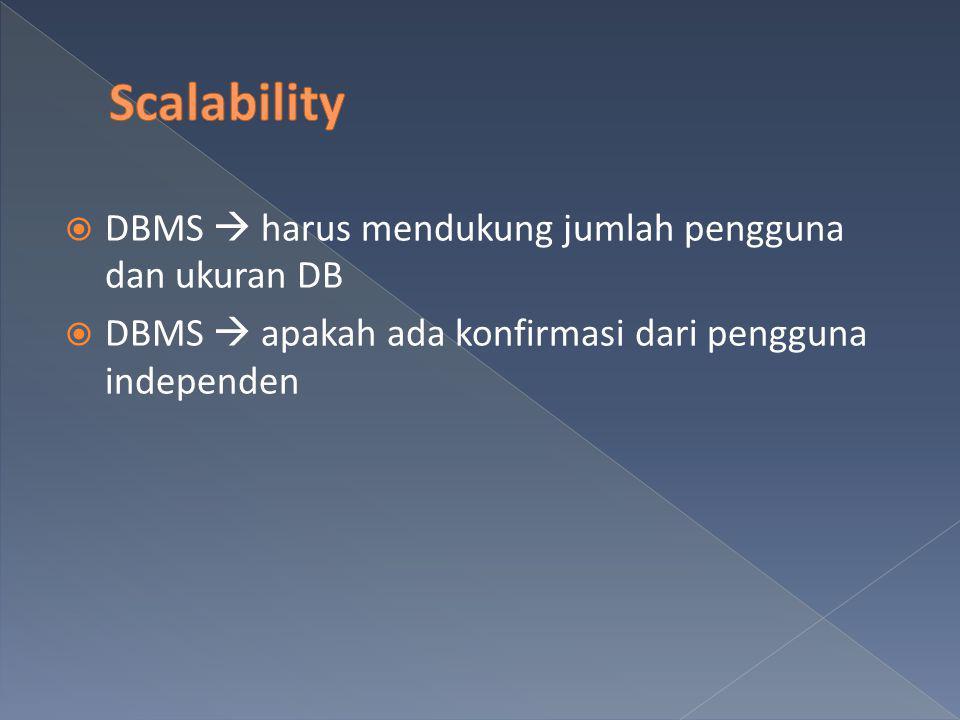  DBMS  harus mendukung jumlah pengguna dan ukuran DB  DBMS  apakah ada konfirmasi dari pengguna independen