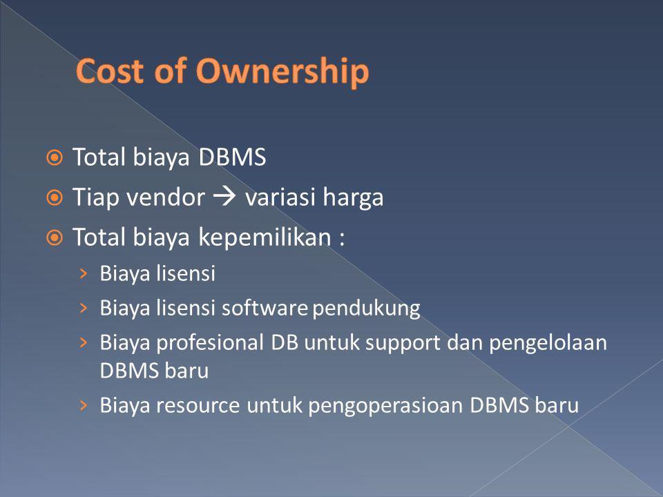  Total biaya DBMS  Tiap vendor  variasi harga  Total biaya kepemilikan : › Biaya lisensi › Biaya lisensi software pendukung › Biaya profesional DB