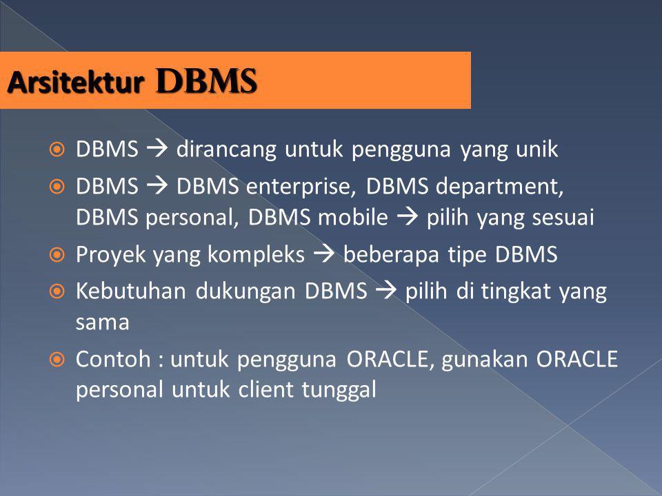  DBMS  dirancang untuk pengguna yang unik  DBMS  DBMS enterprise, DBMS department, DBMS personal, DBMS mobile  pilih yang sesuai  Proyek yang ko