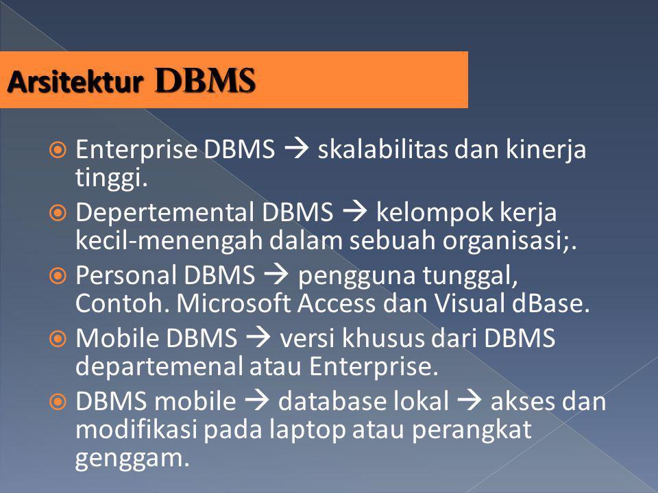  Enterprise DBMS  skalabilitas dan kinerja tinggi.  Depertemental DBMS  kelompok kerja kecil-menengah dalam sebuah organisasi;.  Personal DBMS 