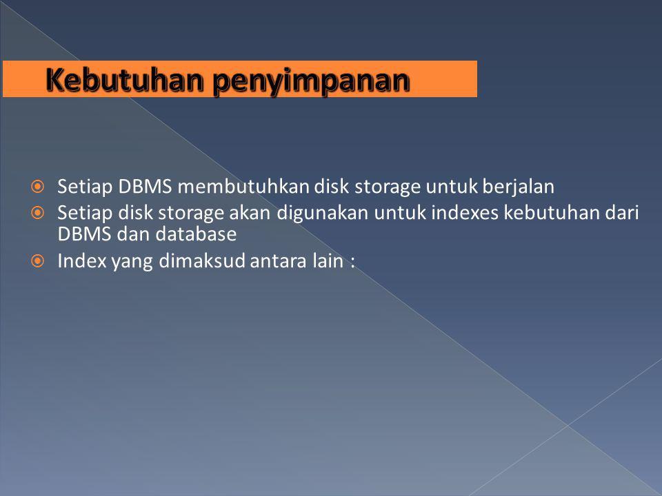  Setiap DBMS membutuhkan disk storage untuk berjalan  Setiap disk storage akan digunakan untuk indexes kebutuhan dari DBMS dan database  Index yang