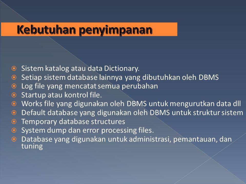  Sistem katalog atau data Dictionary.  Setiap sistem database lainnya yang dibutuhkan oleh DBMS  Log file yang mencatat semua perubahan  Startup a