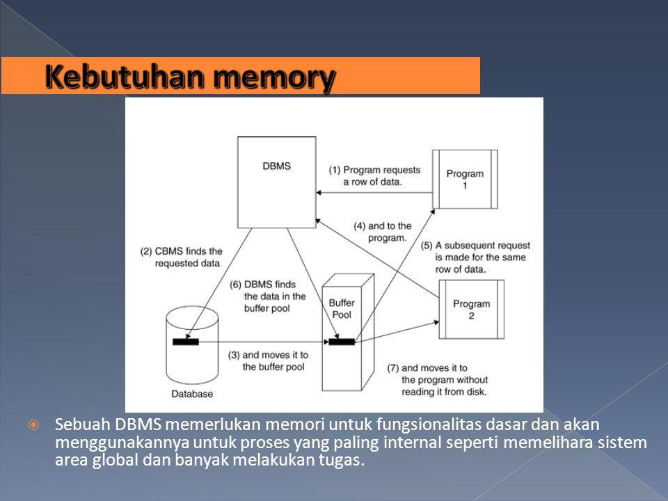  Sebuah DBMS memerlukan memori untuk fungsionalitas dasar dan akan menggunakannya untuk proses yang paling internal seperti memelihara sistem area gl