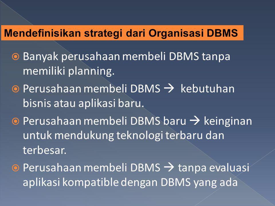  Banyak perusahaan membeli DBMS tanpa memiliki planning.  Perusahaan membeli DBMS  kebutuhan bisnis atau aplikasi baru.  Perusahaan membeli DBMS b