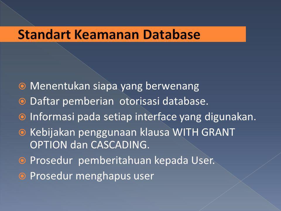  Menentukan siapa yang berwenang  Daftar pemberian otorisasi database.  Informasi pada setiap interface yang digunakan.  Kebijakan penggunaan klau