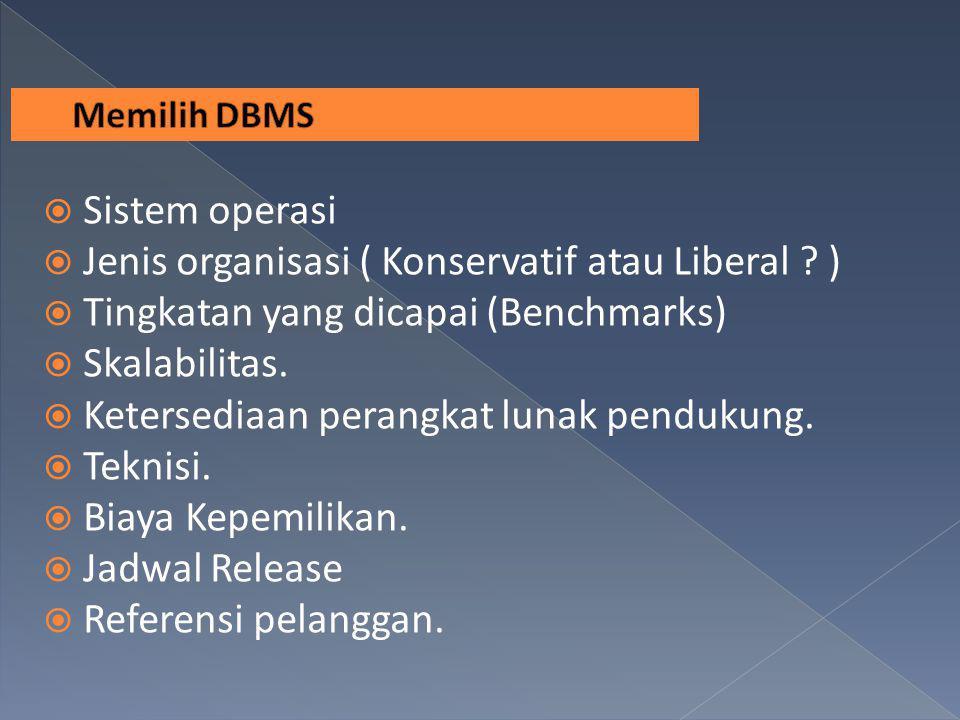  Reputasi dari Vendor DBMS  Dukungan Kebijakan dari DBMS  Gaya Organisasi  Skill Staf DBA  Platform Support  Perangkat Lunak Pendukung  Fallback Planning