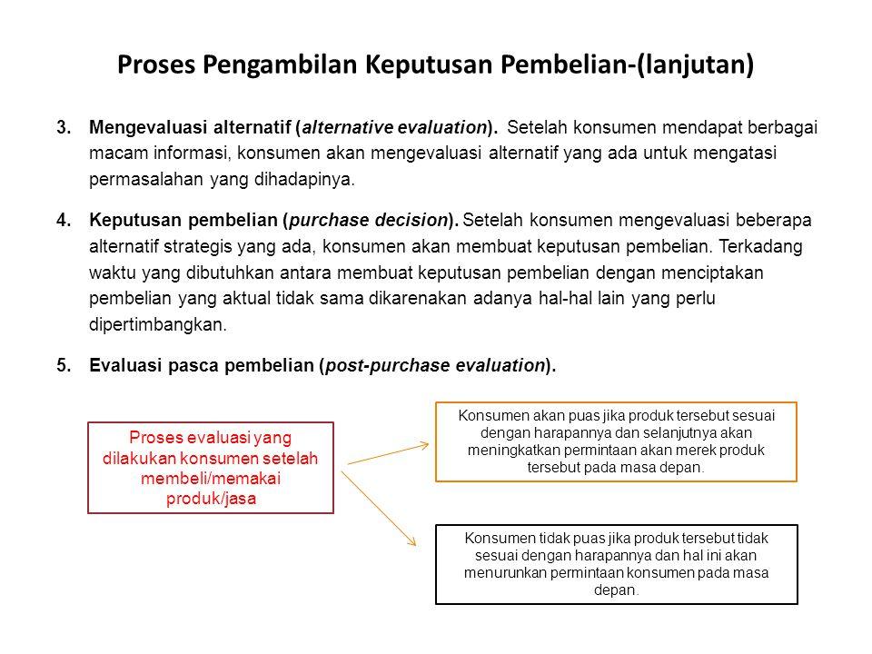 Proses Pengambilan Keputusan Pembelian-(lanjutan) 3.Mengevaluasi alternatif (alternative evaluation). Setelah konsumen mendapat berbagai macam informa