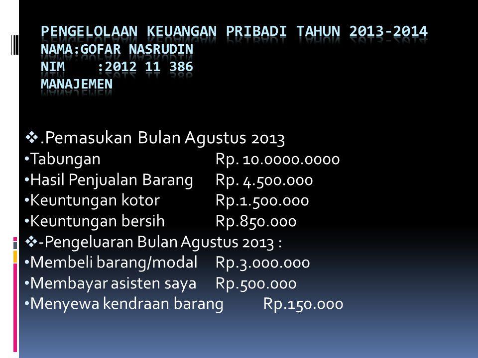  Hasi dari penjualan barang sebesarRp.6.500.000  Laba kotorRp.6.350.00  Hasil komisi menjual barangRp.250.000  Keuntungan pribadiRp.1050.000  Pengeluaran pada bulan September 2013  Mengeluarkan modal untuk membeli barang Rp.2.500.000  Membayar asisten sya sebesar Rp.1.800.000  Membayar sewa mobil angkutRp.200.000  Membayar untuk makan sehari-hari Rp.500.000/bulan  Membayar kuliahRp.950.000/bulan