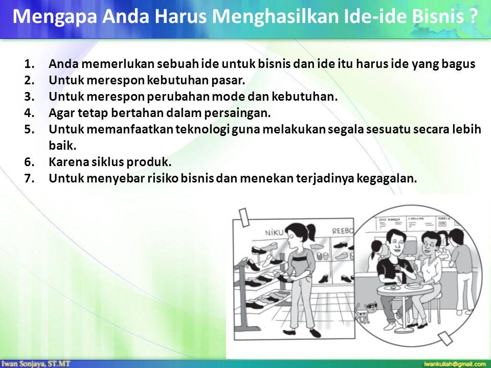 WARALABA (franchising) • Usaha Waralaba (franchising)akhir-akhir berkembang pesat di Indonesia.