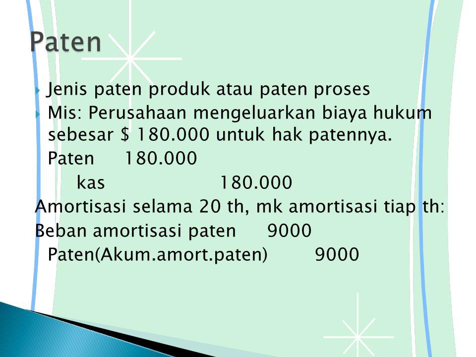  Jenis paten produk atau paten proses  Mis: Perusahaan mengeluarkan biaya hukum sebesar $ 180.000 untuk hak patennya.