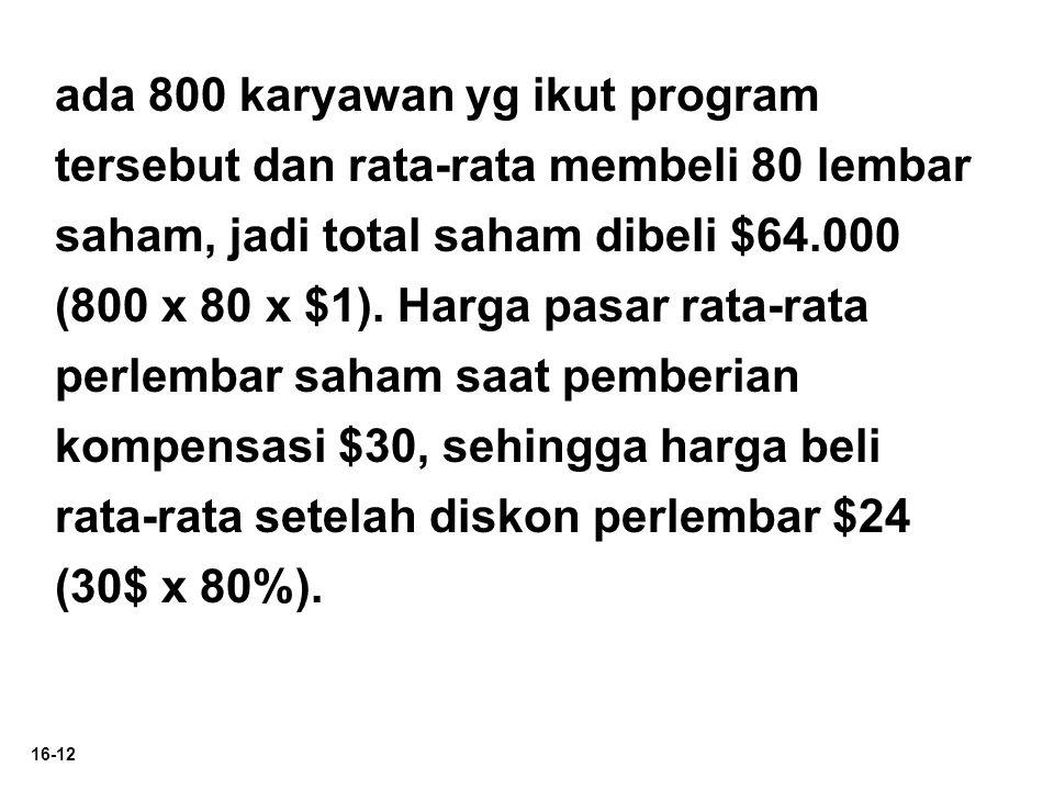 16-12 ada 800 karyawan yg ikut program tersebut dan rata-rata membeli 80 lembar saham, jadi total saham dibeli $64.000 (800 x 80 x $1).