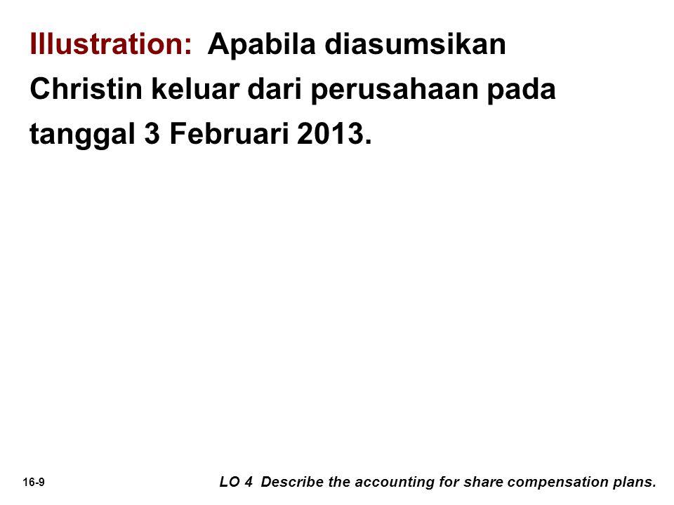 16-9 Illustration: Apabila diasumsikan Christin keluar dari perusahaan pada tanggal 3 Februari 2013.