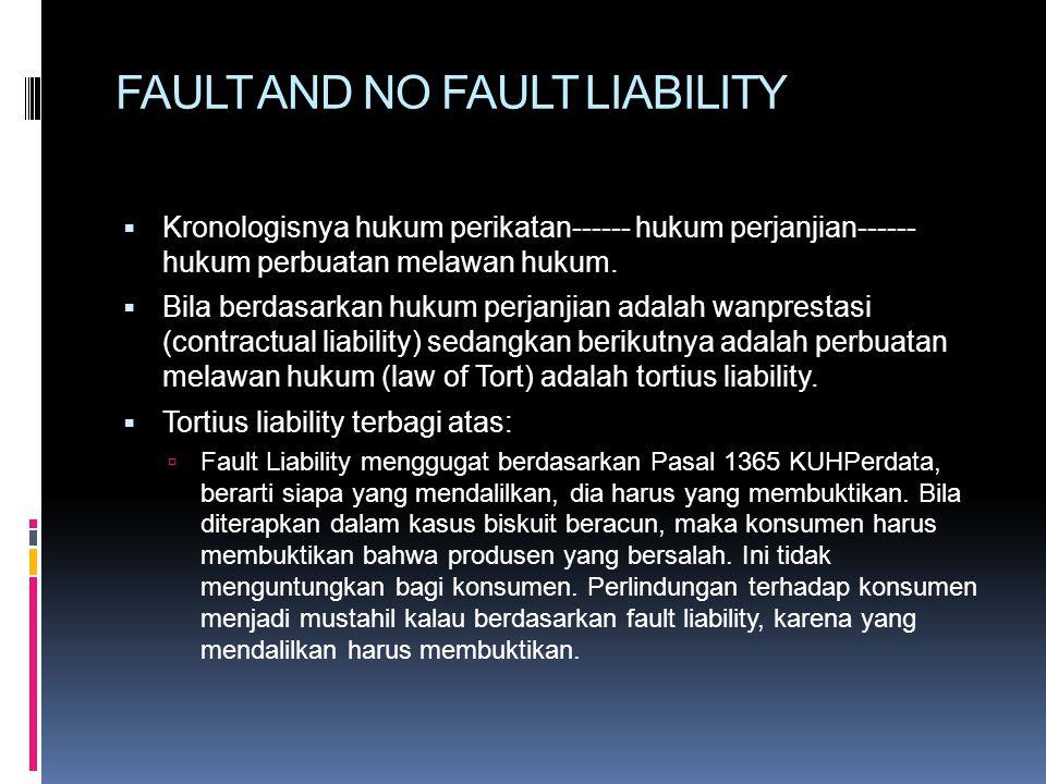FAULT AND NO FAULT LIABILITY  Kronologisnya hukum perikatan------ hukum perjanjian------ hukum perbuatan melawan hukum.  Bila berdasarkan hukum perj