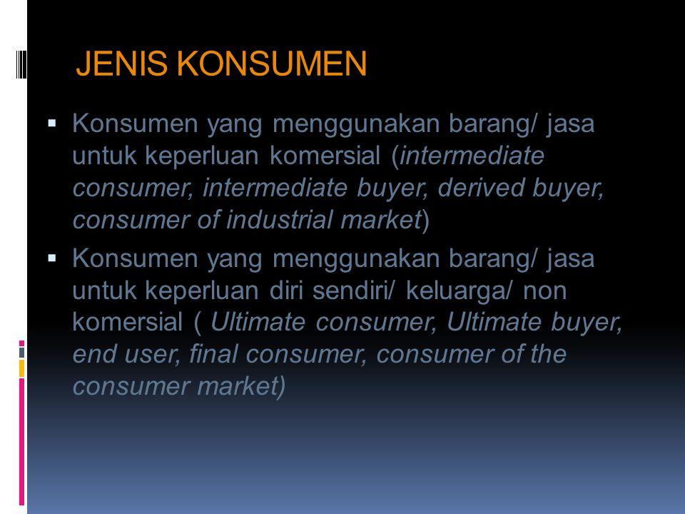 JENIS KONSUMEN  Konsumen yang menggunakan barang/ jasa untuk keperluan komersial (intermediate consumer, intermediate buyer, derived buyer, consumer of industrial market)  Konsumen yang menggunakan barang/ jasa untuk keperluan diri sendiri/ keluarga/ non komersial ( Ultimate consumer, Ultimate buyer, end user, final consumer, consumer of the consumer market)