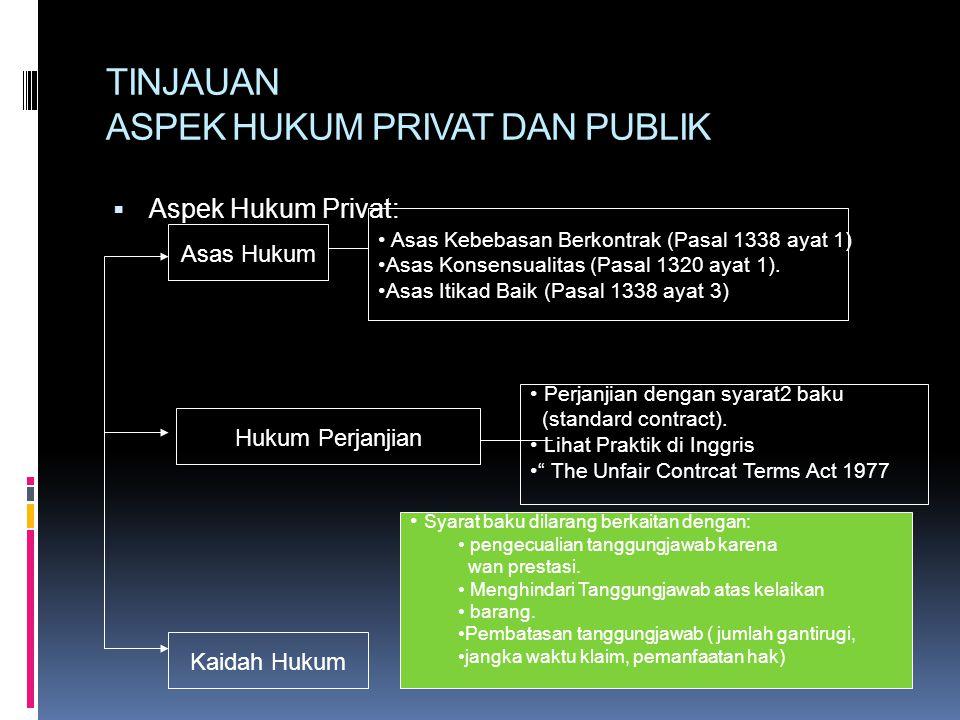 TINJAUAN ASPEK HUKUM PRIVAT DAN PUBLIK  Aspek Hukum Privat: Asas Hukum Kaidah Hukum • Asas Kebebasan Berkontrak (Pasal 1338 ayat 1) •Asas Konsensuali