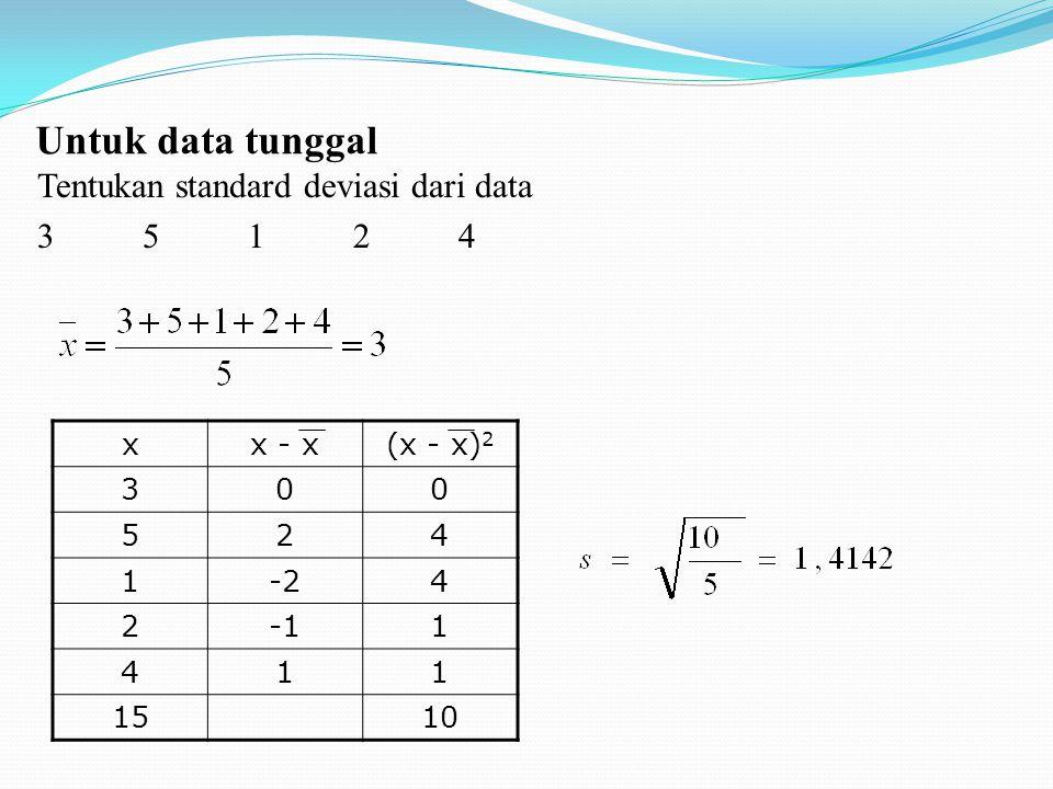 Untuk data tunggal xx - x(x - x) 2 300 524 1-24 21 411 1510 Tentukan standard deviasi dari data 35124