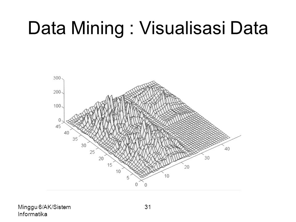 Minggu 6/AK/Sistem Informatika 31 Data Mining : Visualisasi Data