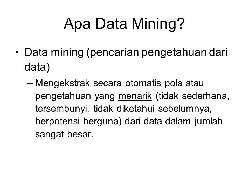 Apa Datamining.