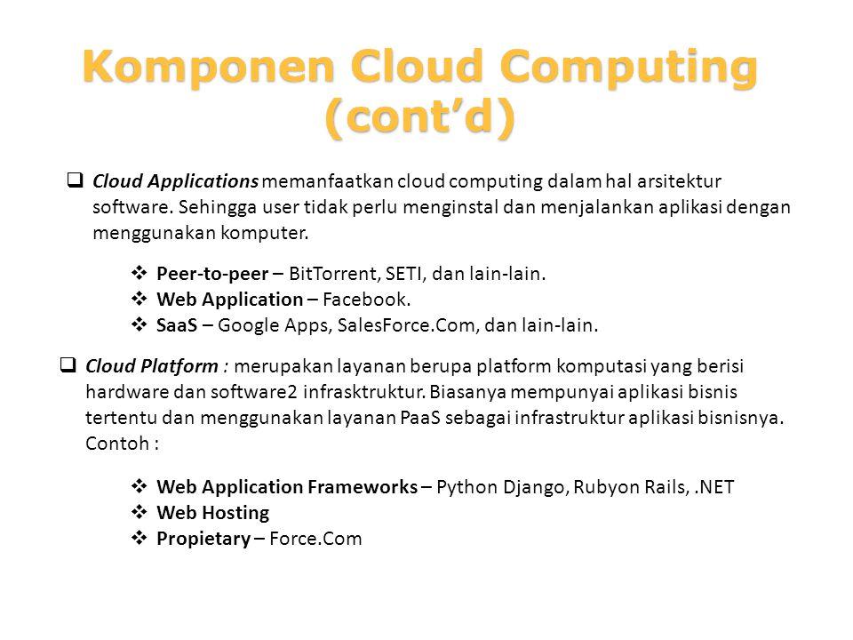  Cloud Applications memanfaatkan cloud computing dalam hal arsitektur software. Sehingga user tidak perlu menginstal dan menjalankan aplikasi dengan