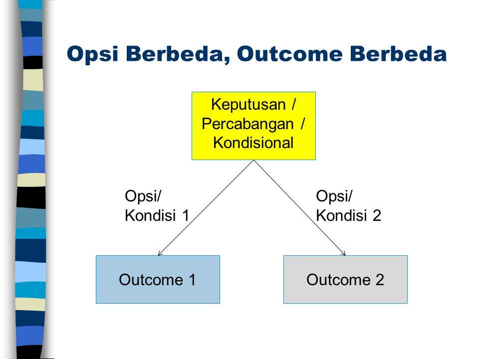 Opsi Berbeda, Outcome Berbeda Keputusan / Percabangan / Kondisional Outcome 1Outcome 2 Opsi/ Kondisi 1 Opsi/ Kondisi 2