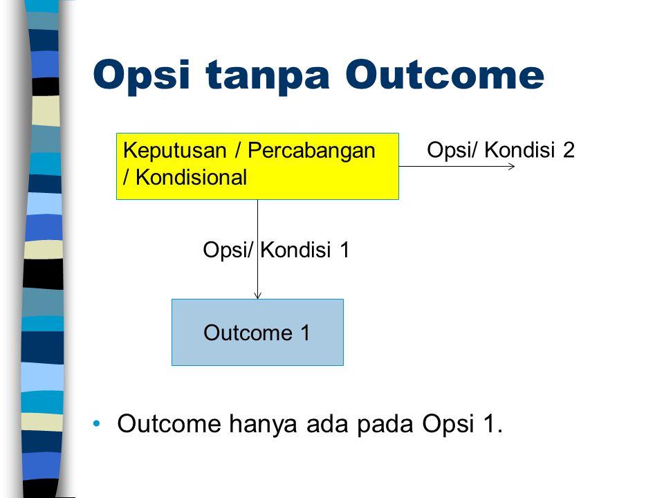 Opsi tanpa Outcome •Outcome hanya ada pada Opsi 1. Keputusan / Percabangan / Kondisional Outcome 1 Opsi/ Kondisi 1 Opsi/ Kondisi 2