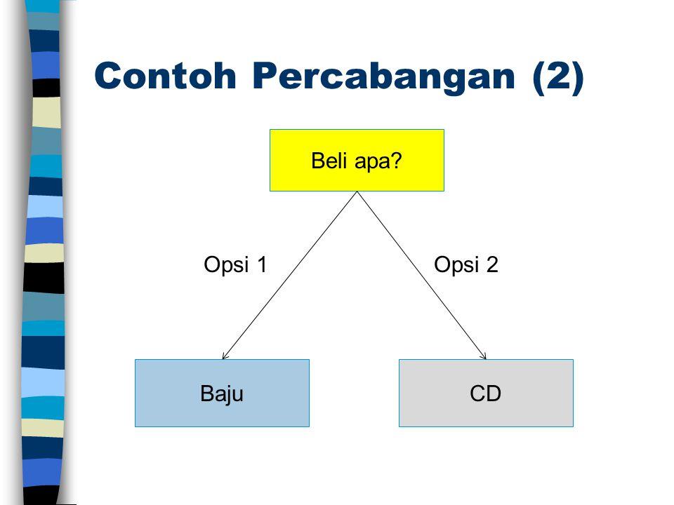Contoh Percabangan (2) Beli apa? BajuCD Opsi 1Opsi 2