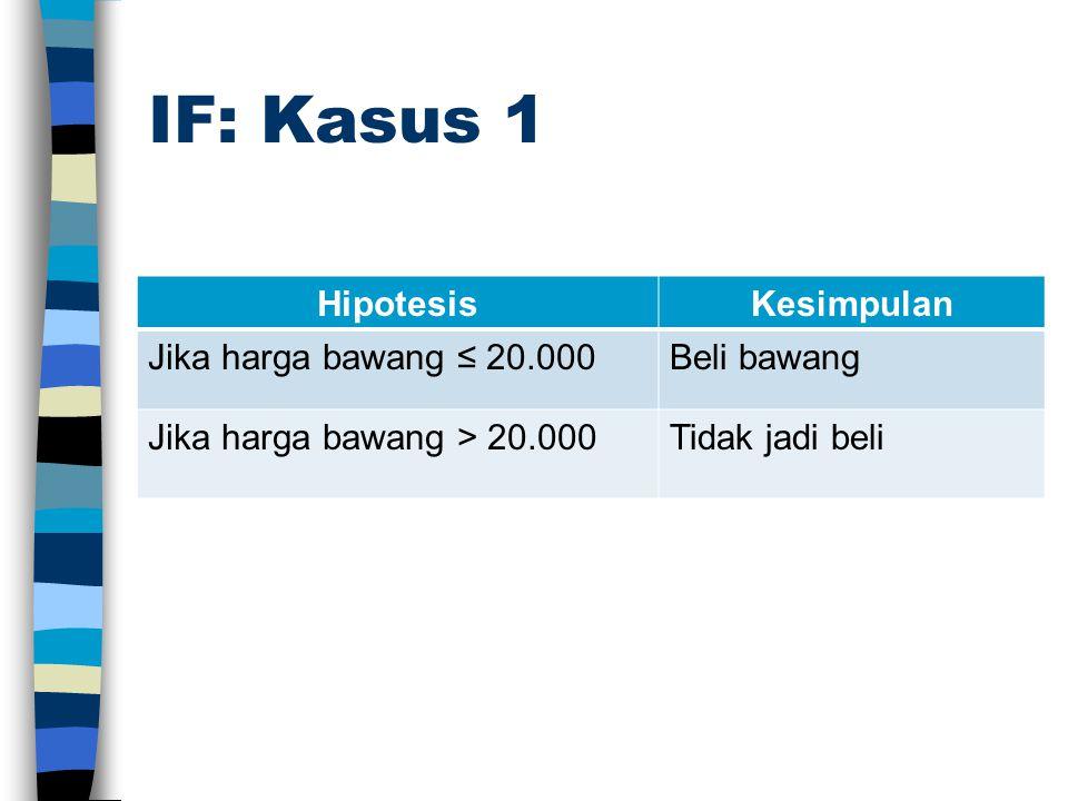 IF: Kasus 1 HipotesisKesimpulan Jika harga bawang ≤ 20.000Beli bawang Jika harga bawang > 20.000Tidak jadi beli