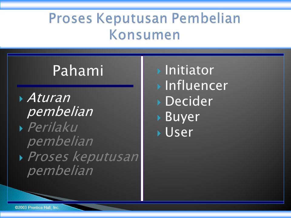 ©2003 Prentice Hall, Inc. Pahami  Aturan pembelian  Perilaku pembelian  Proses keputusan pembelian  Initiator  Influencer  Decider  Buyer  Use